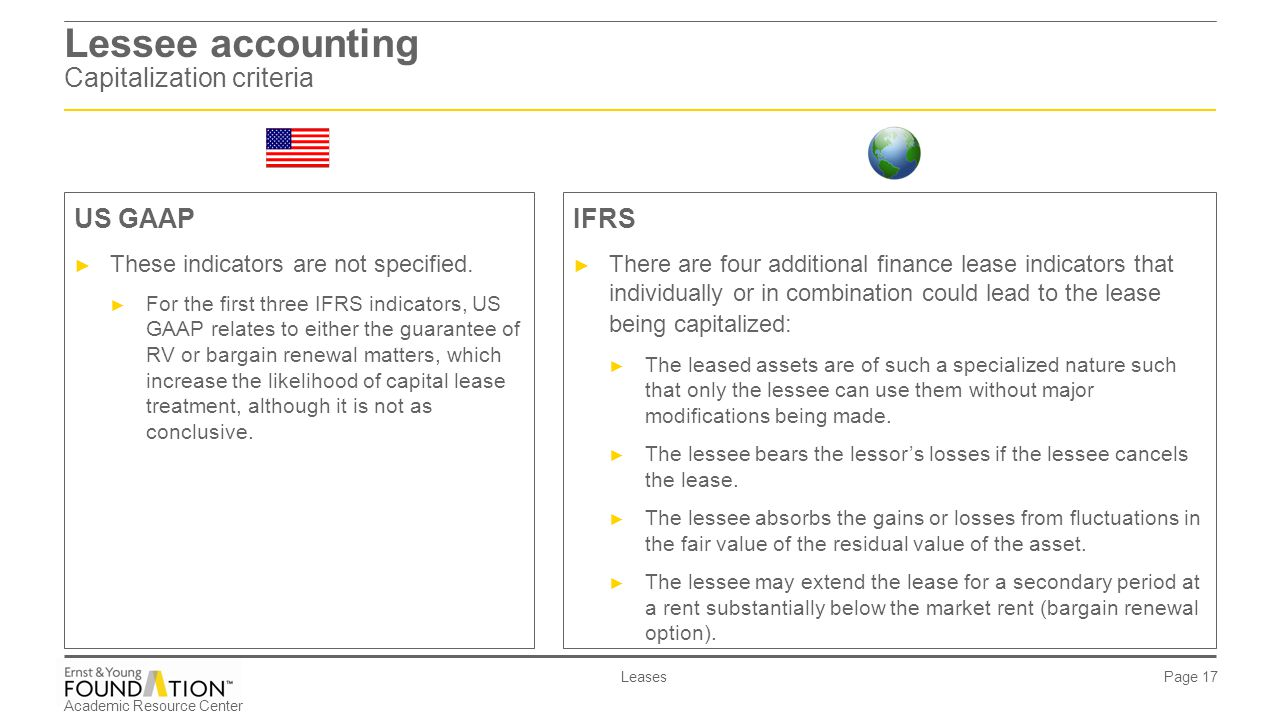 capital lease accounting example lessee