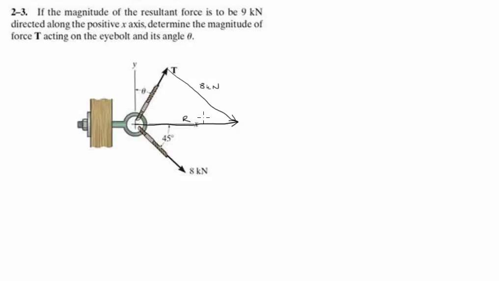 2 force unknowns in equilibrium example