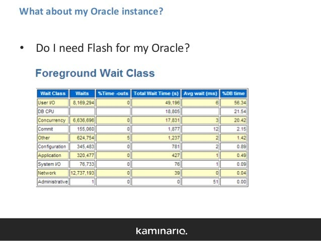 array in sql query example oracle