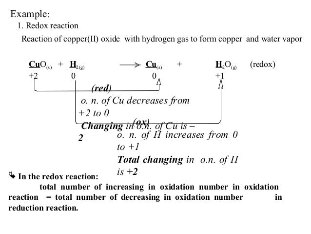 which is an example of oxidation yahoo