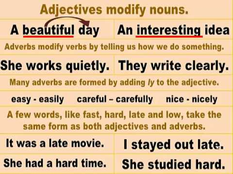 what is the example of adverb
