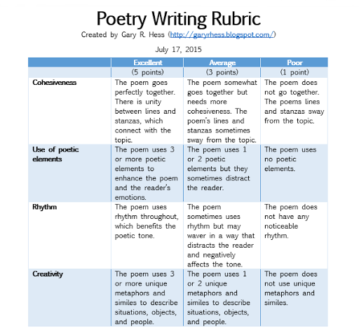 comparative essay example two poems