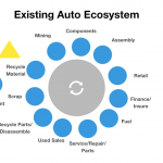 what is not an example of a ecosystem
