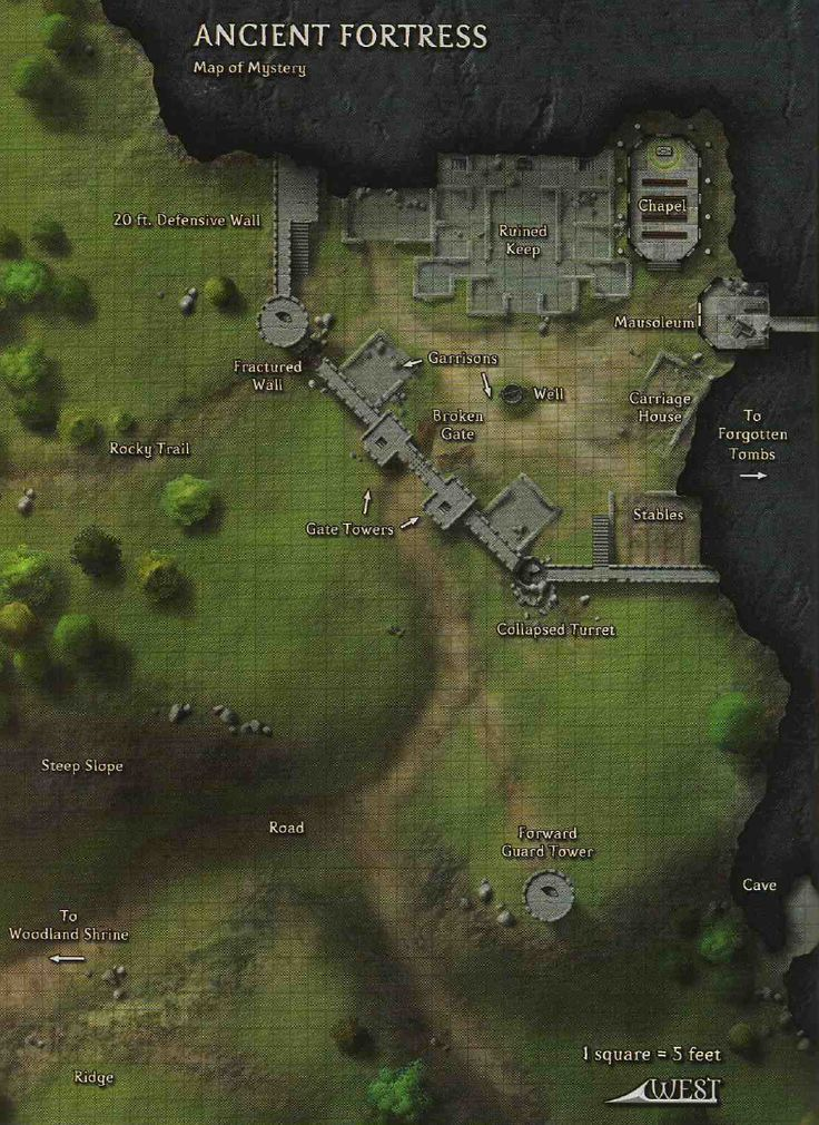 dnd kingdom scale map example