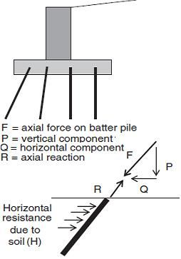 retaining wall design example with passive pressure